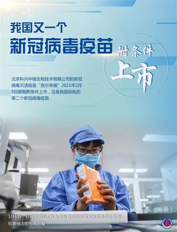 (图表・海报)[科技]我国又一个新冠病毒疫苗附条件上市(3)