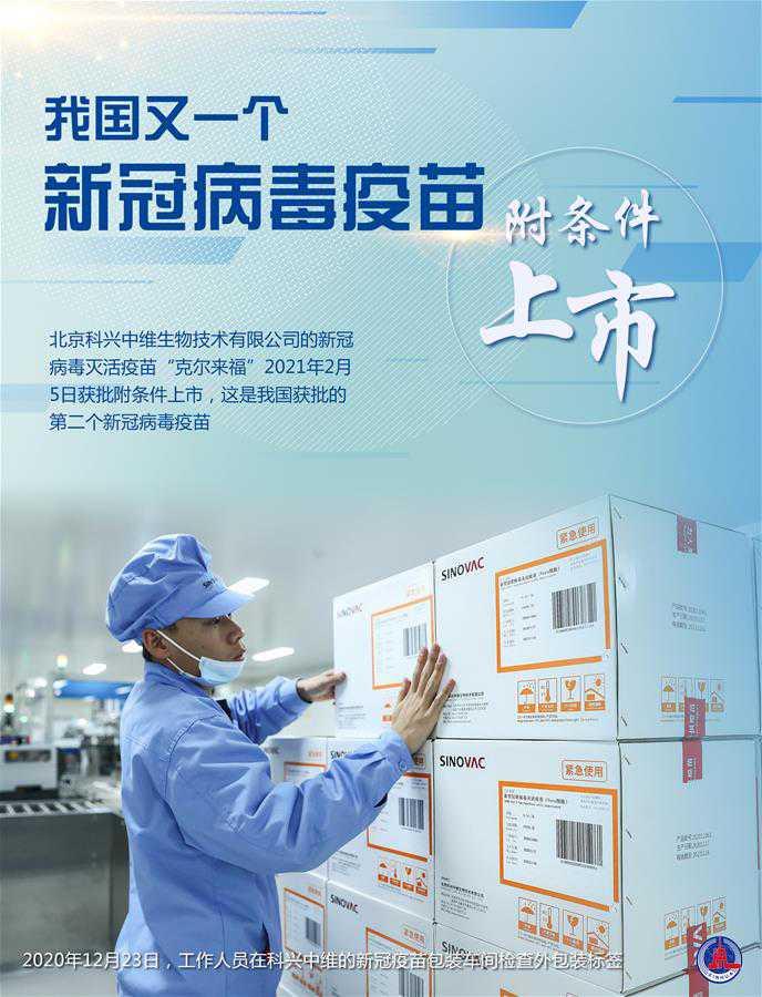 (图表・海报)[科技]我国又一个新冠病毒疫苗附条件上市(5)