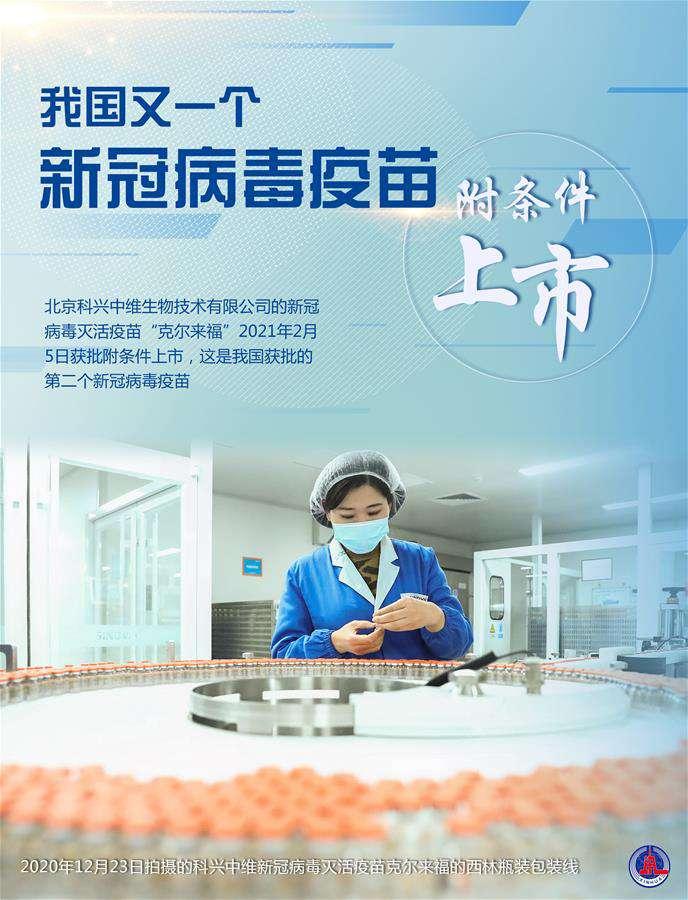 (图表・海报)[科技]我国又一个新冠病毒疫苗附条件上市(2)