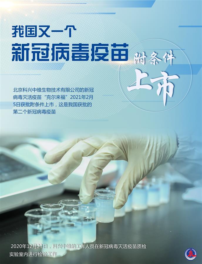 (图表・海报)[科技]我国又一个新冠病毒疫苗附条件上市(7)