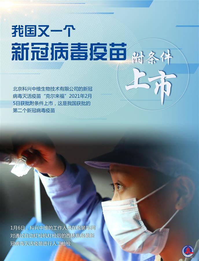 (图表・海报)[科技]我国又一个新冠病毒疫苗附条件上市(4)
