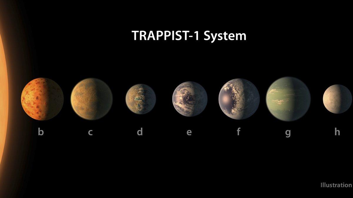 NASA宣布发现7颗类地行星 3个或有生命