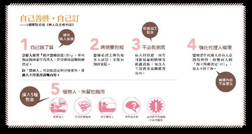 图片来源:台湾今周刊 (2)