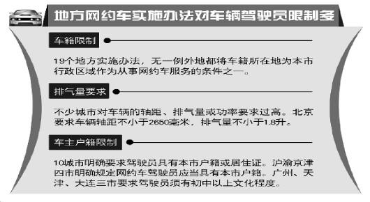 网约车限制车籍户籍涉嫌违反行政许可法