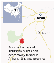 Cause of crash sought after bus hits tunnel wall, 36 die