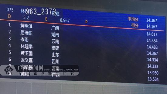 广西健儿日进1金2银3铜 黄明淇体操男子跳马夺金