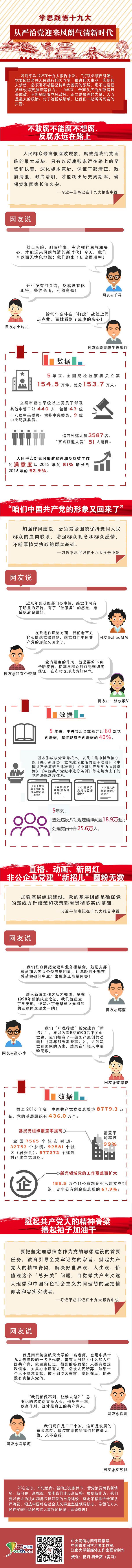 学思践悟十九大|从严治党迎来风朗气清新时代杭州写字楼91