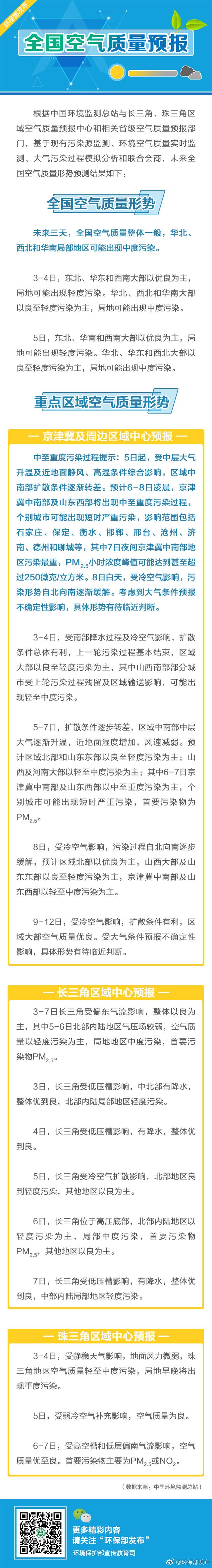 未来三天全国空气质量一般 6-8日京津冀将现中至重度污染