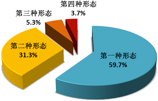 中央纪委通报2017年全国纪检监察机关纪律审查情况