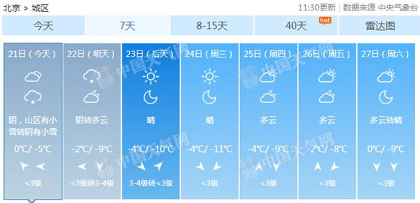 是初雪!今夜北京迎全市性降雪 持续低温易道路结冰