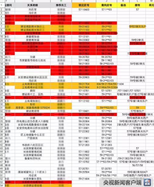网传陕西一楼盘摇号前被内定 官方:有公职人员牵涉其中