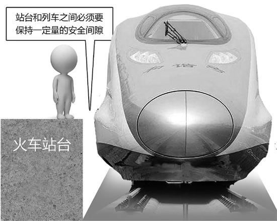 杭州:高铁门一打开 小男孩一脚踩空掉入站台间隙