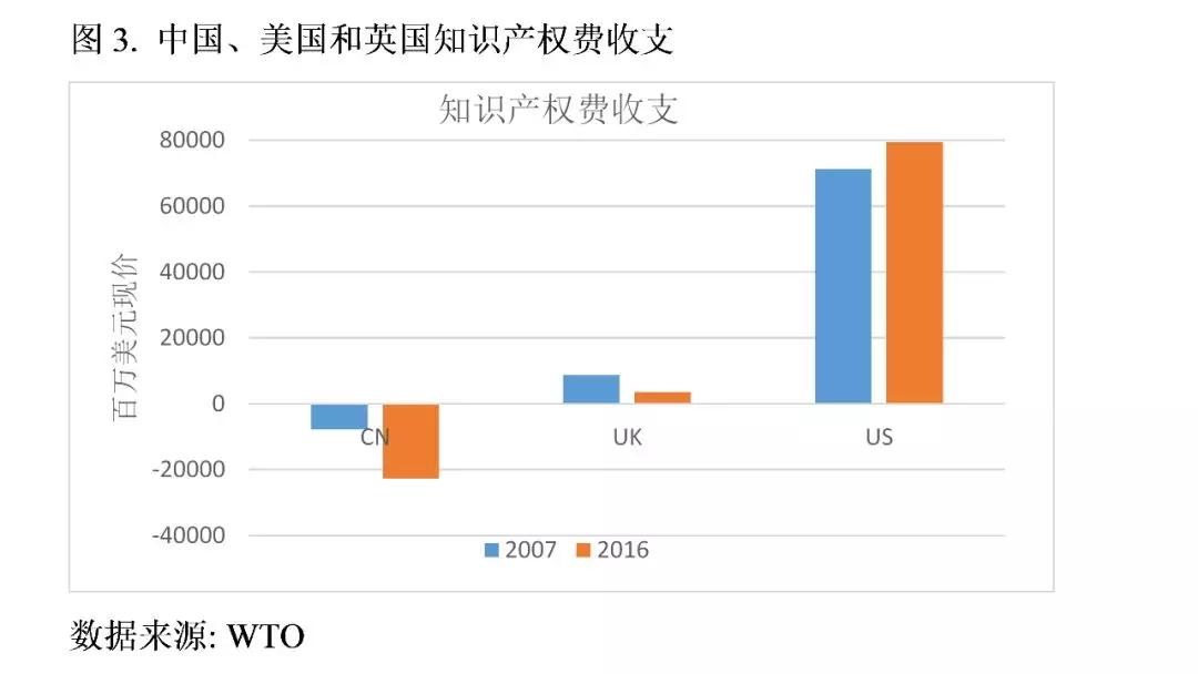 牛津大学学者:特朗普的贸易战将美国送上了加速衰落的轨道