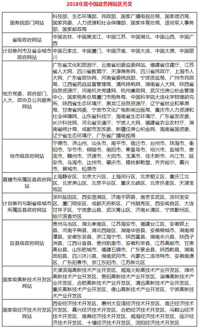 政务网站特出奖-1.jpg