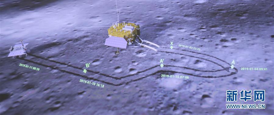 嫦娥四号与玉兔二号顺利完成互拍嫦娥四号任务圆满成功!
