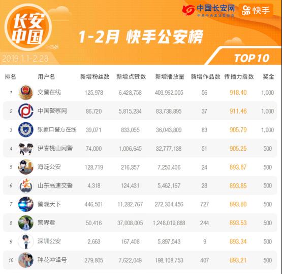 2019中国视频网站排行_2019中国科技机器人企业排行榜TOP50