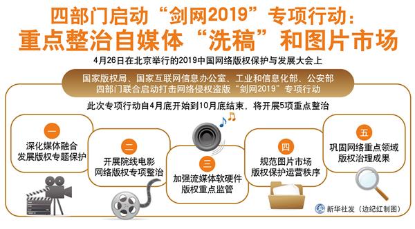 """四部门启动""""剑网2019""""专项行动:重点整治自媒体""""洗稿""""和图片市场"""
