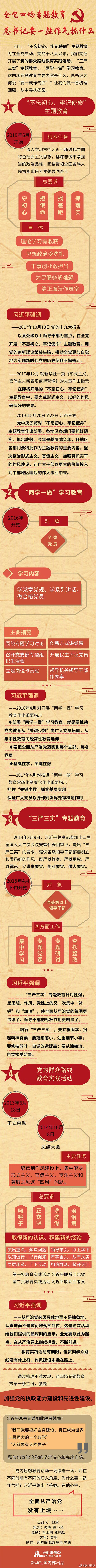 德孝中华周刊文摘:全党四场专题教育,习近平要抓什么?