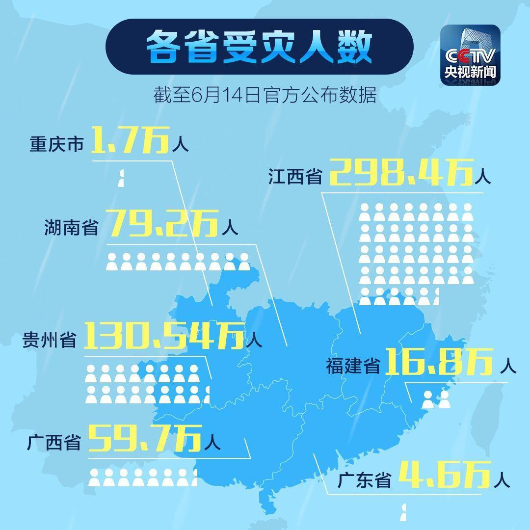 北京城市副中心将来和北三县啥关系?具体规划来了